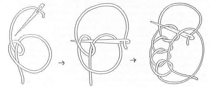 Как вязать иголкой
